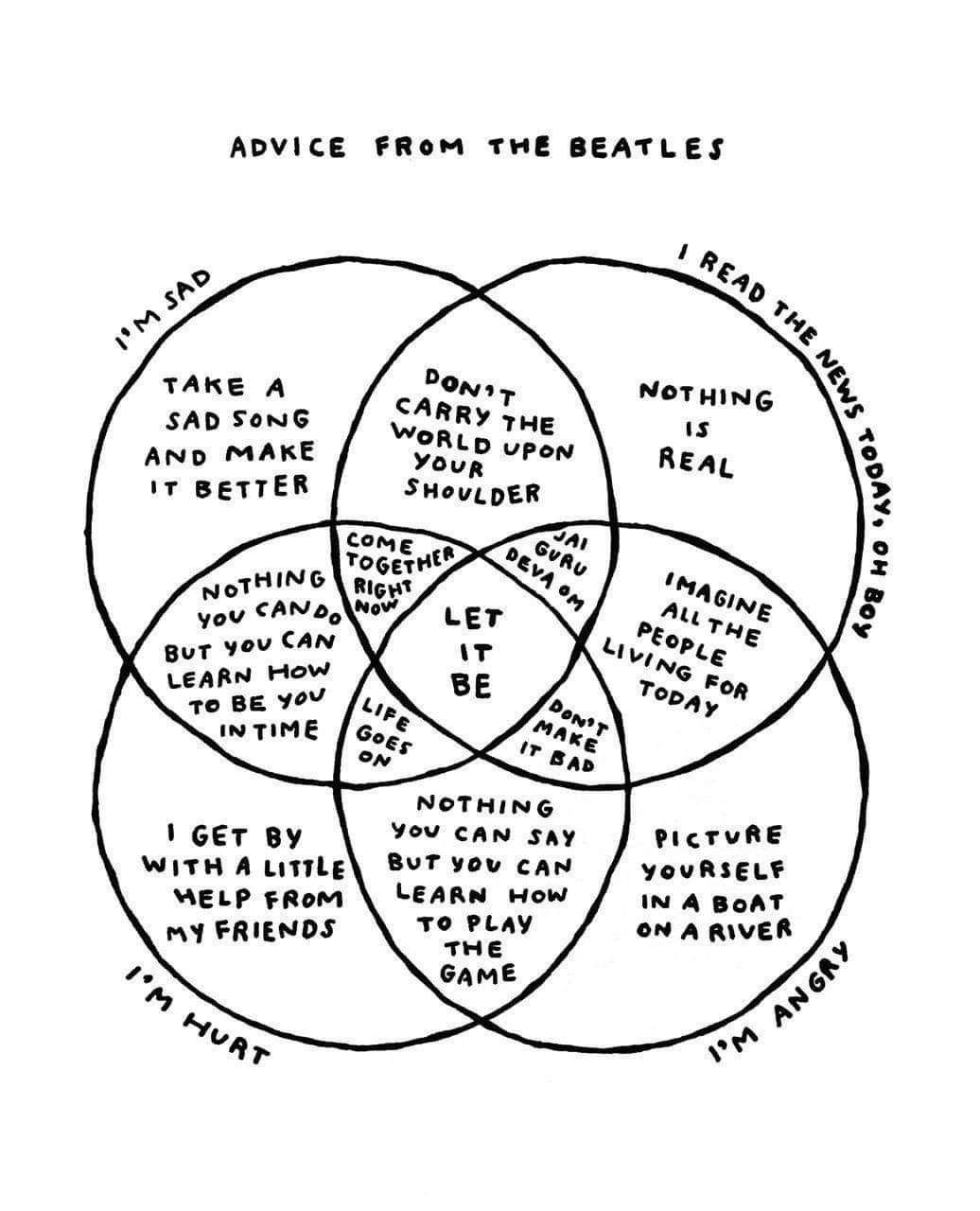 Pin By Joost Van Den Donk On Ondernemerschap Beatles Lyrics Beatles Quotes Music Quotes Lyrics