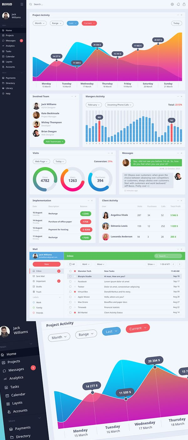 Dashboard UI/UX Kit Design For Free Download