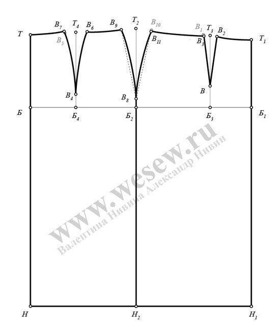COSTUR@NDO: Patrón de Falda Lápiz | costura | Patron falda, Patrones ...