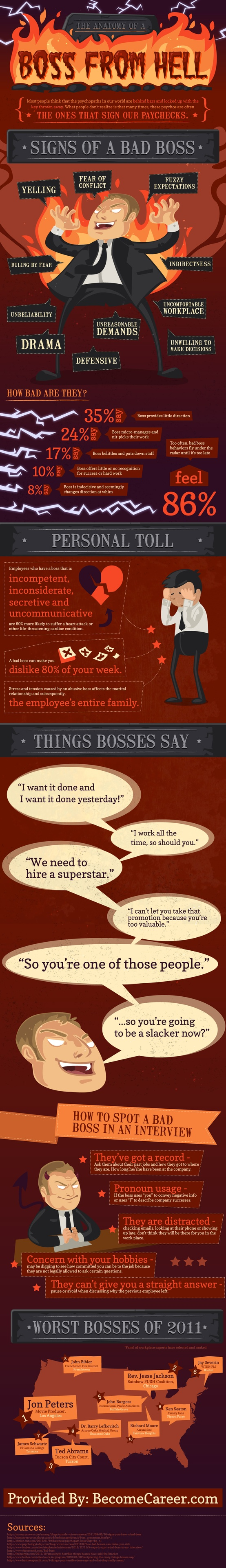 the anatomy of a boss from hell signs and how to spot a bad boss the anatomy of a boss from hell signs and how to spot a bad boss