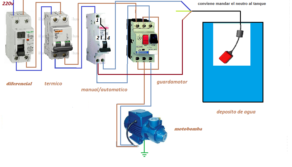 Circuito Tanque : Proteccion bomba centrifuga para tanque electricidad