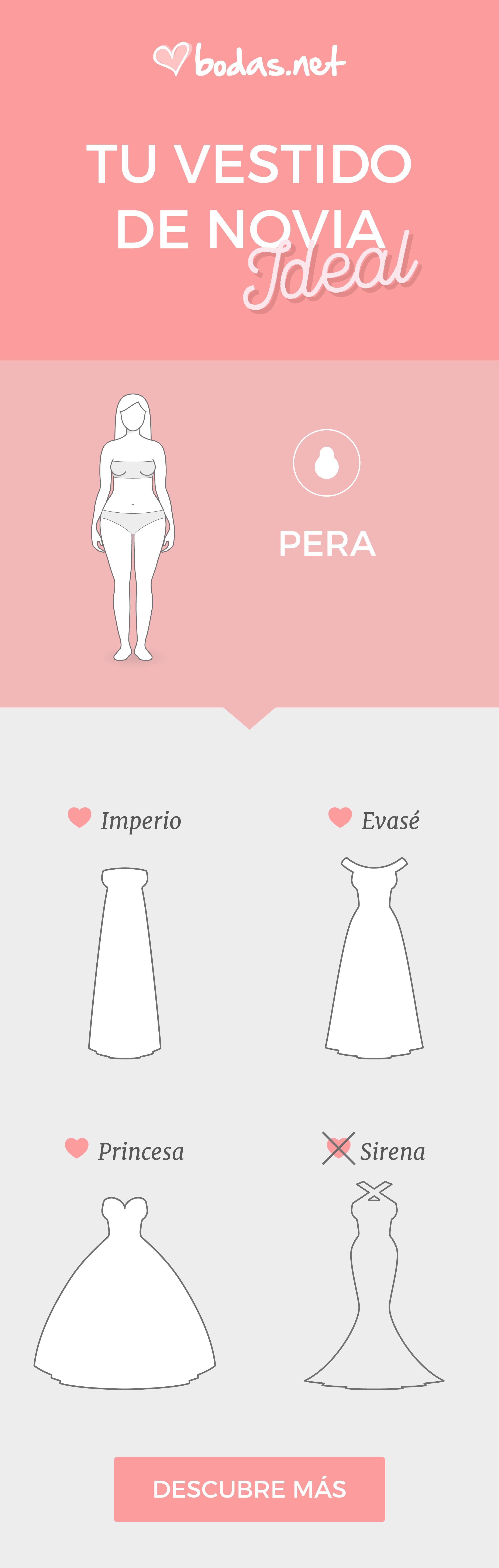 Test: ¿cuál es el estilo ideal para tu vestido de novia? | Cuerpo ...
