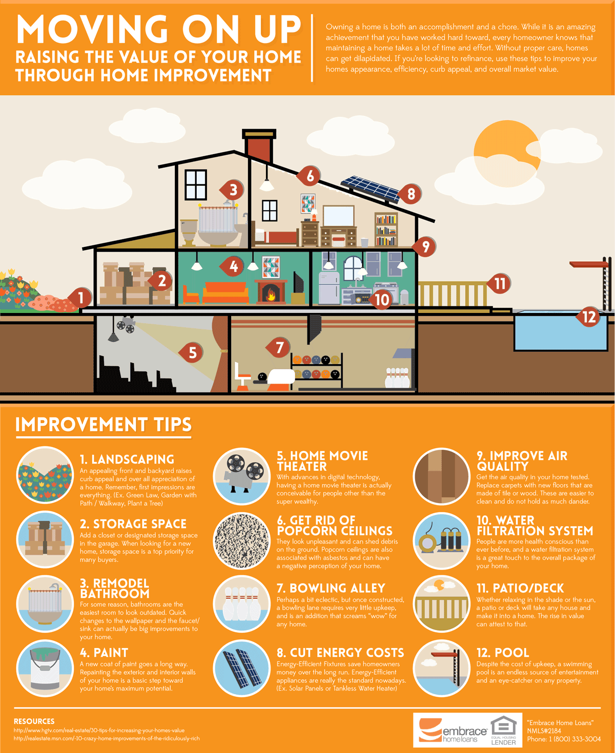 Embrace Home Loans Moving Infographic Ashx