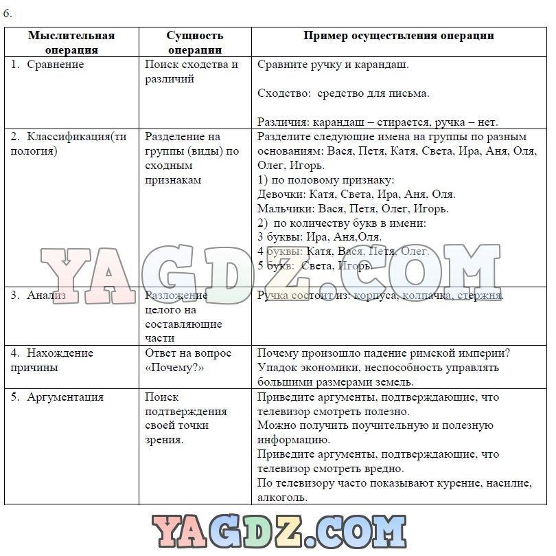 Гдз упражнение 205 по русскому языку 2 класс соловейчик скачать без регистрации