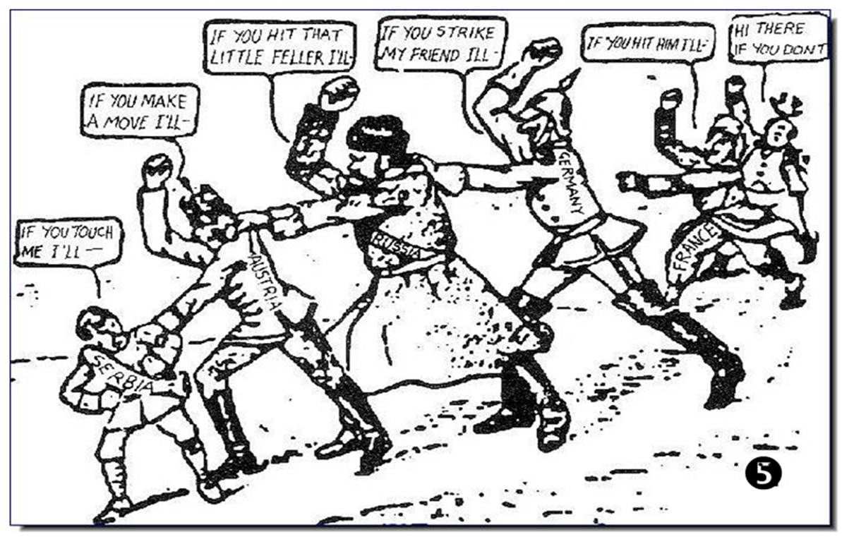 Finding Causes Of World War One In Cartoons