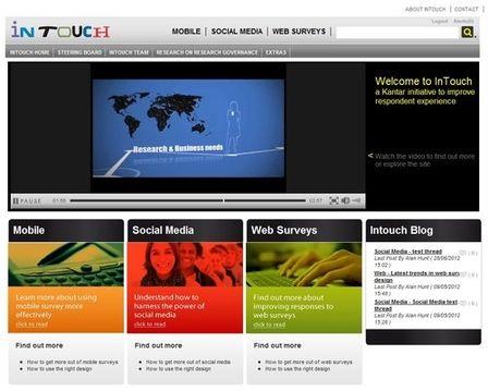 Kantar Operations intranet - Interact Intranet Software