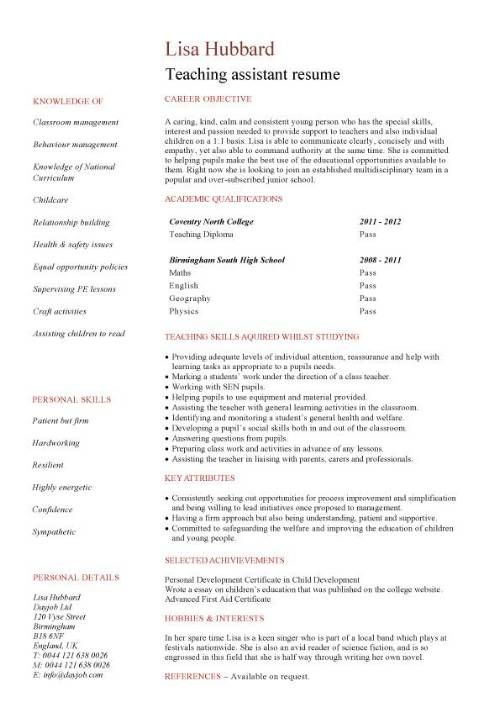 Teacher Aide Resume Teacher Assistant Resume Job Description  Teacher Assistant