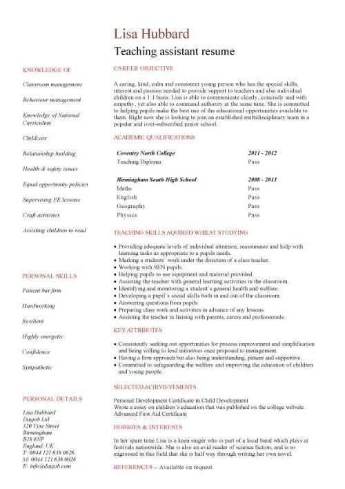 resume description teachers aide