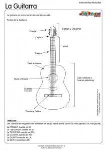 GUITARRA MI TALLER MUSICAL  MSICA  Pinterest  Instruments
