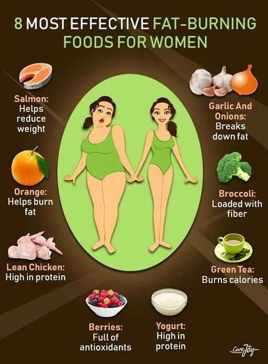 sfaturi pentru cure de greutate curejoy