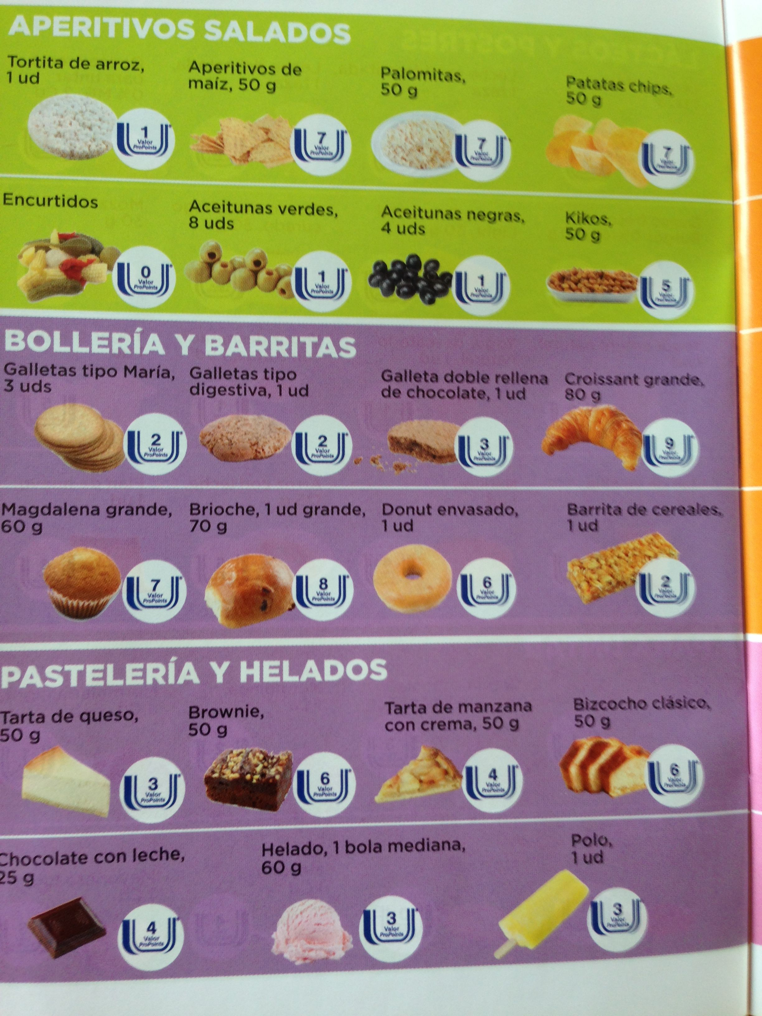 En tu linea dieta por puntos libro