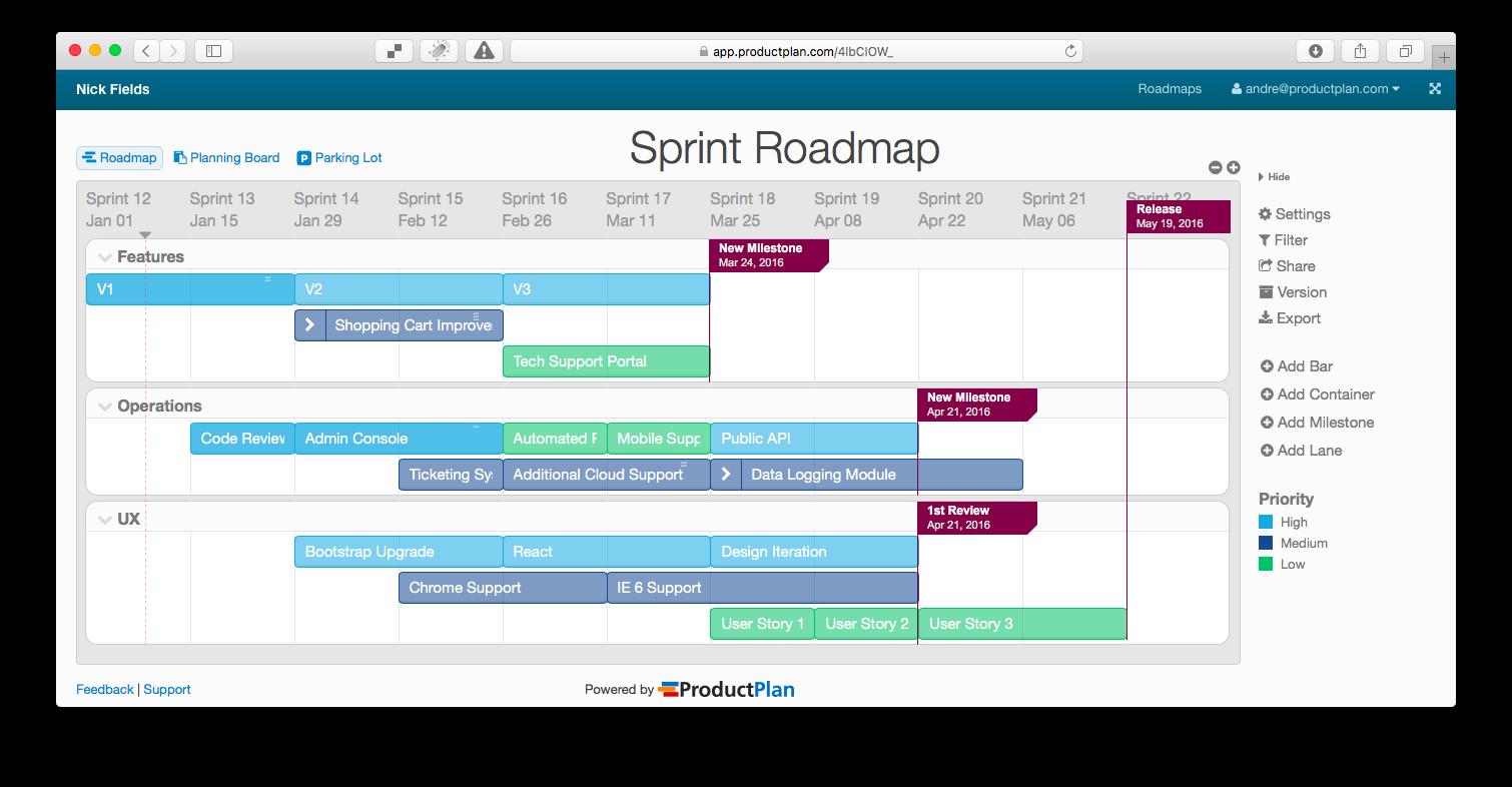 Sprint Roadmap Template