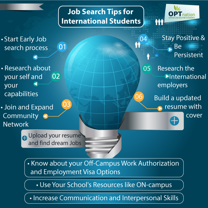 Are You International Student Looking For #Jobs??? #F1visa #OPT #