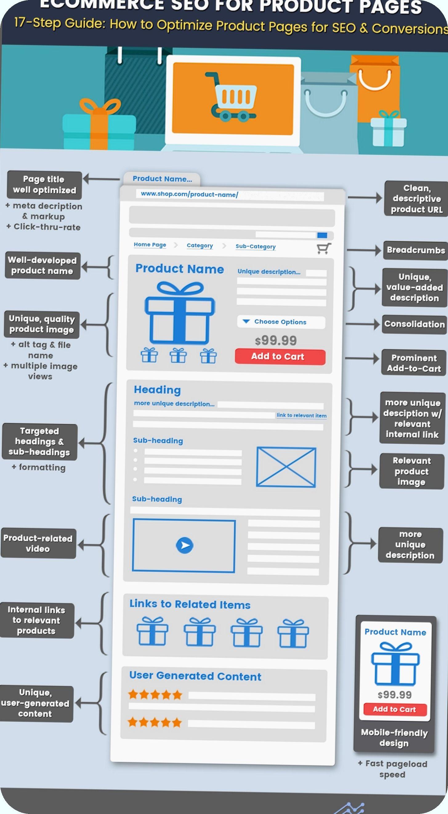 Оптимизация сайта от а до я скачать топ 100 лучших сайтов интернета