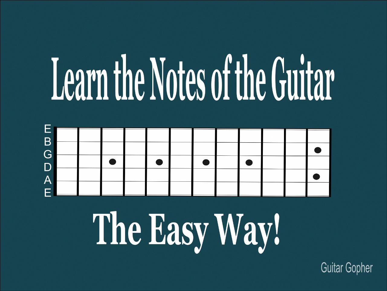 Simple guitar songs ! #guitarsongs   Learn guitar, Guitar ...