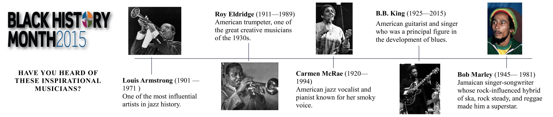 Black History Month I Inspirational Musicians Timeline