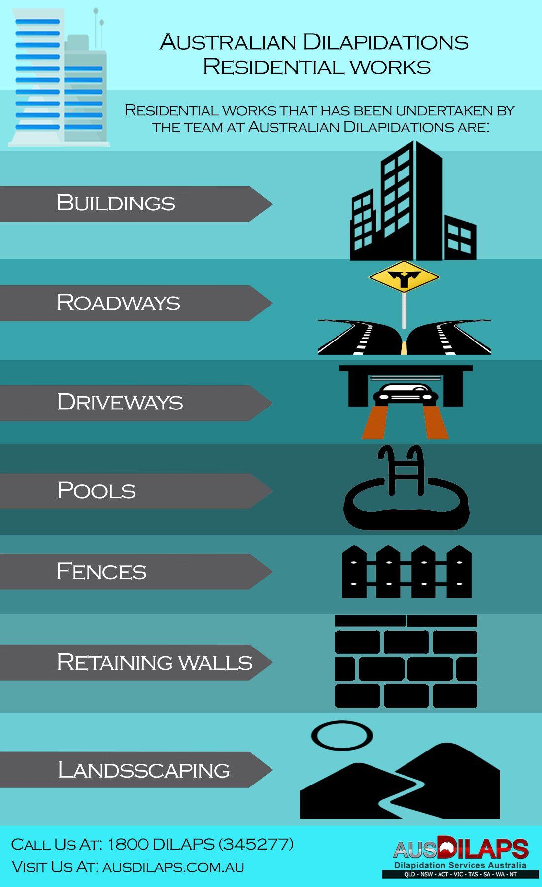 Australian Dilapidations Residential Works Residential