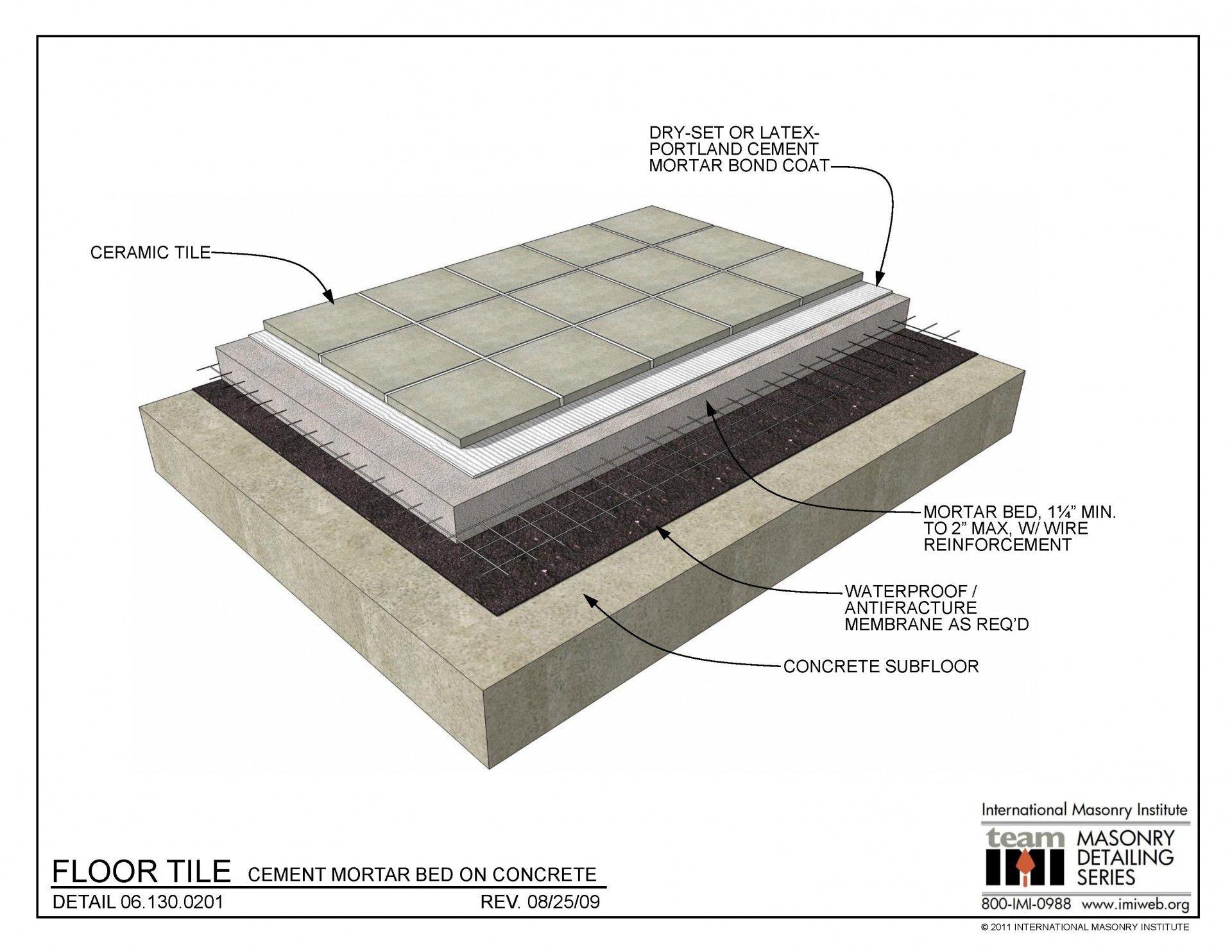 06 130 0201 Masonry Tile Floor Masonry Wall