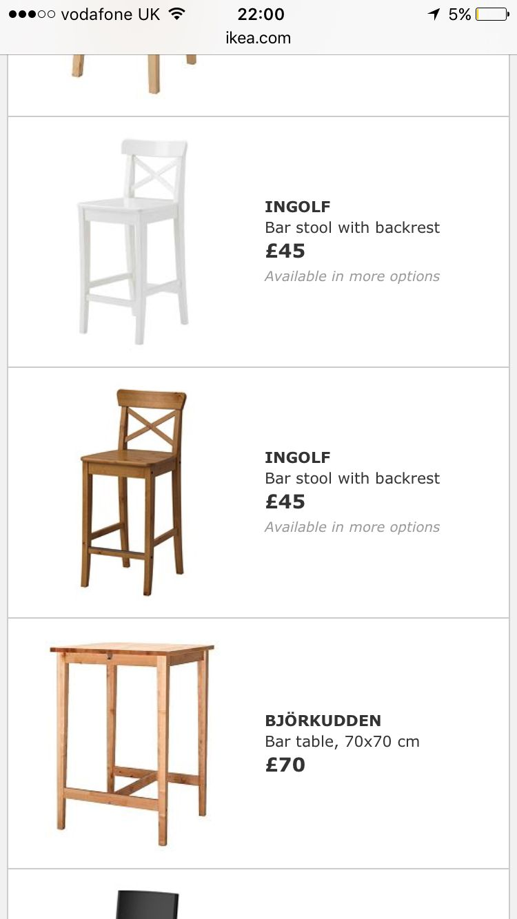 Outstanding Bar Stool Potential Wood Pieces In 2019 Bar Stools Ibusinesslaw Wood Chair Design Ideas Ibusinesslaworg