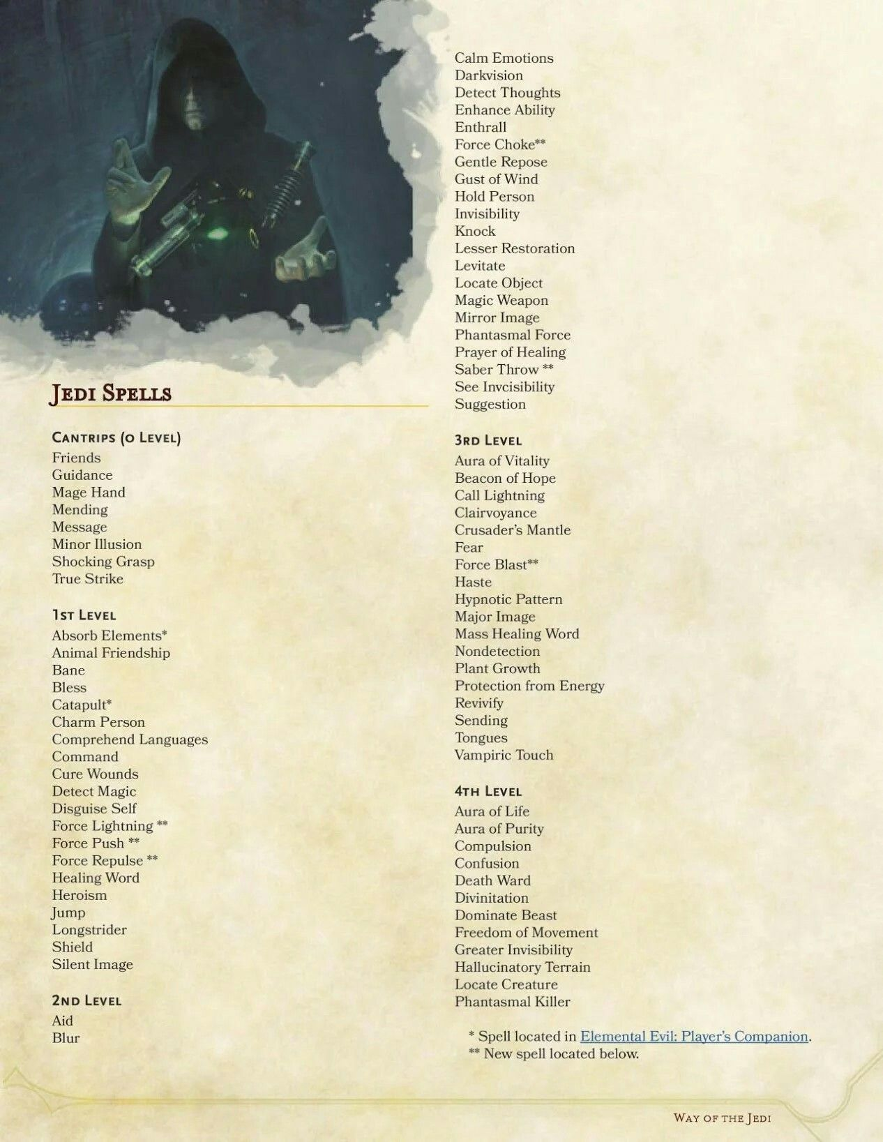 Pin by Justin Metesh on Character in 2019 | Dnd 5e homebrew