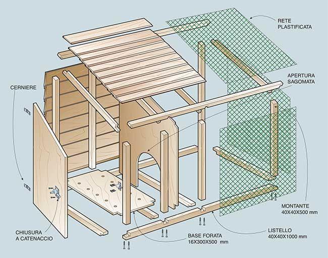 risultati immagini per progetto pollaio legno pollaio