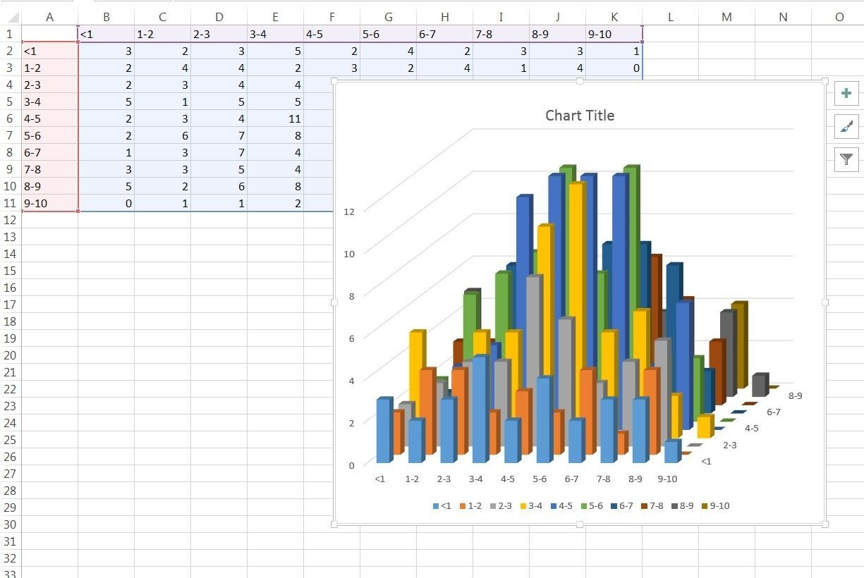 Advanced Graphs Using Excel 3d Histogram In Excel With 3d Bar Graph Excel20025 Bar Graphs Graphing Charts And Graphs