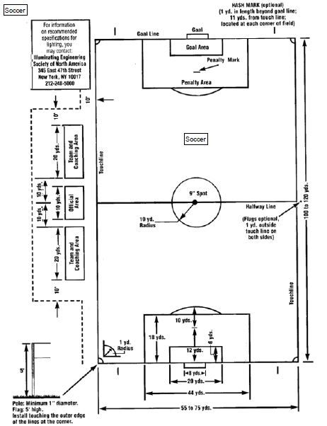 Downloadable Soccer Field Diagram For Coaches And Players Soccer