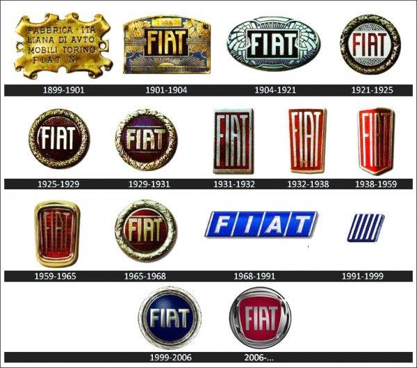 Fiat Logo History Fiat Logo Fiat Car Logos
