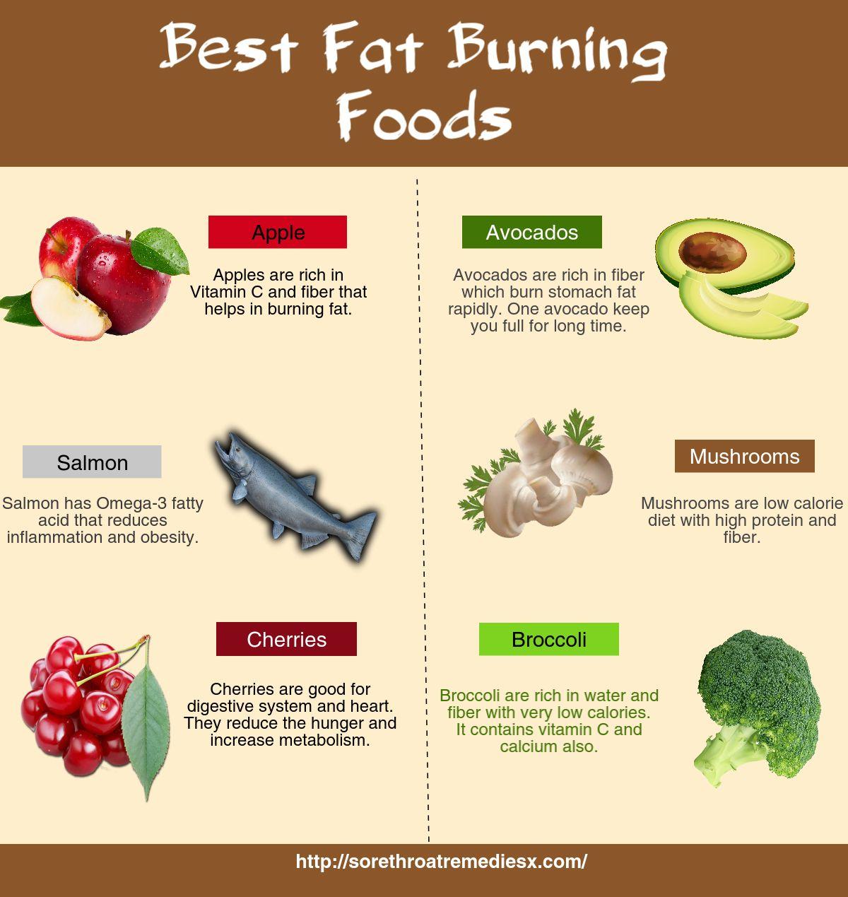 Boost fat burner
