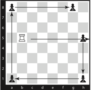picture regarding Printable Chess Puzzles identified as Pin upon Chess Puzzles