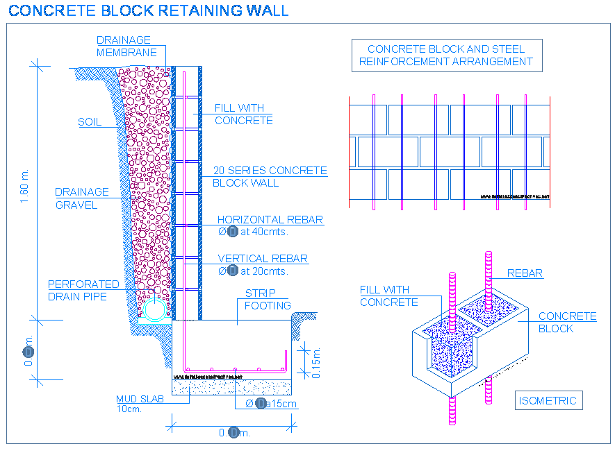 retaining wall footing rebar cinder block google search