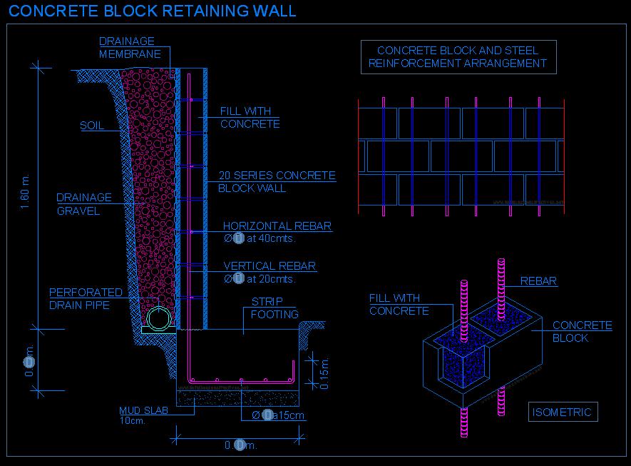 Block Wall Retaining Wall Teknik Duvar Tugla