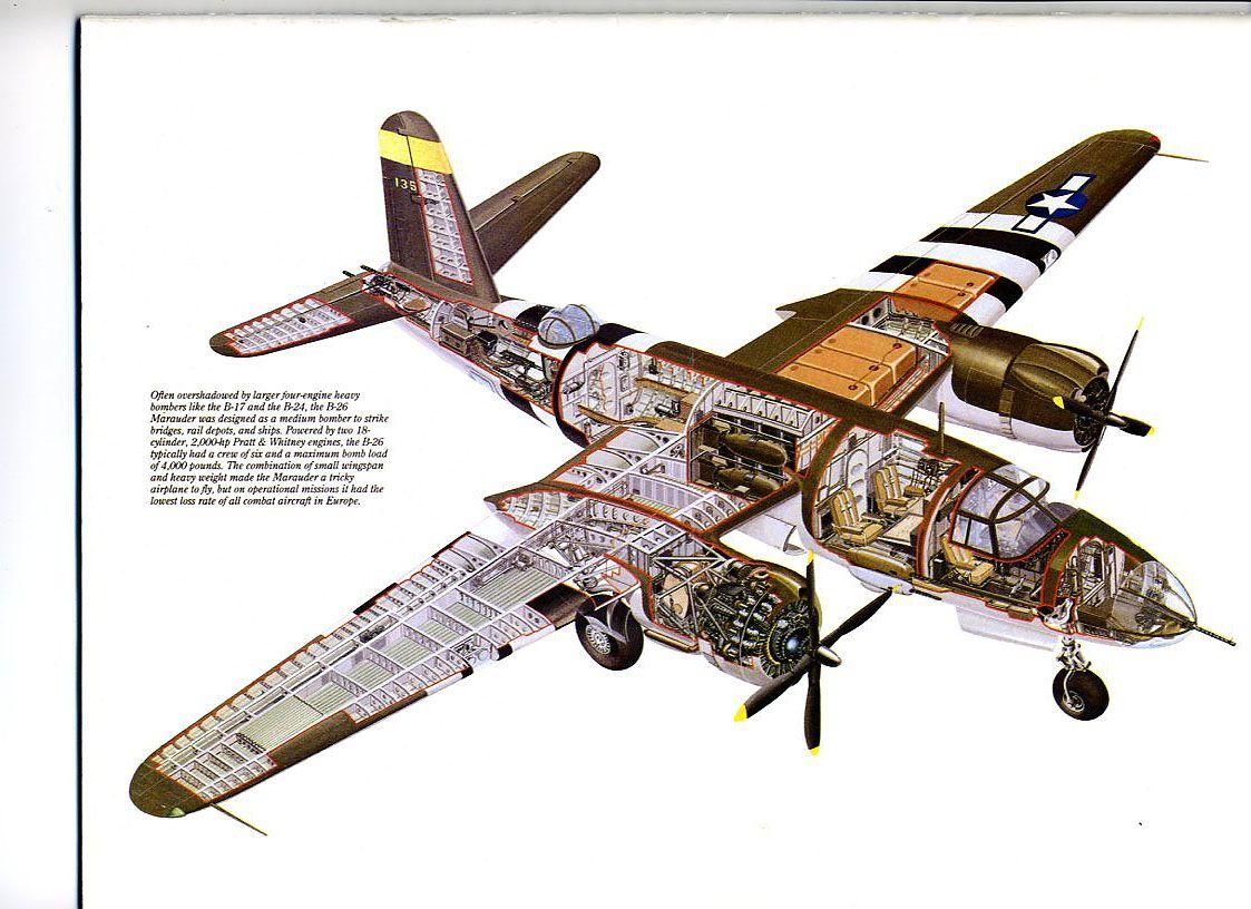 B 26 Marauder Engine Diagram Everything Wiring Diagram