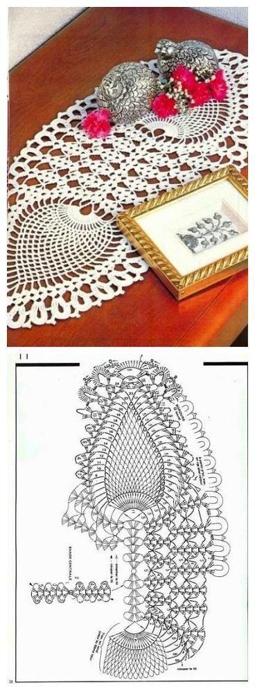 Patrón de camino de mesa tejido al crochet   Crochet y Dos agujas ...
