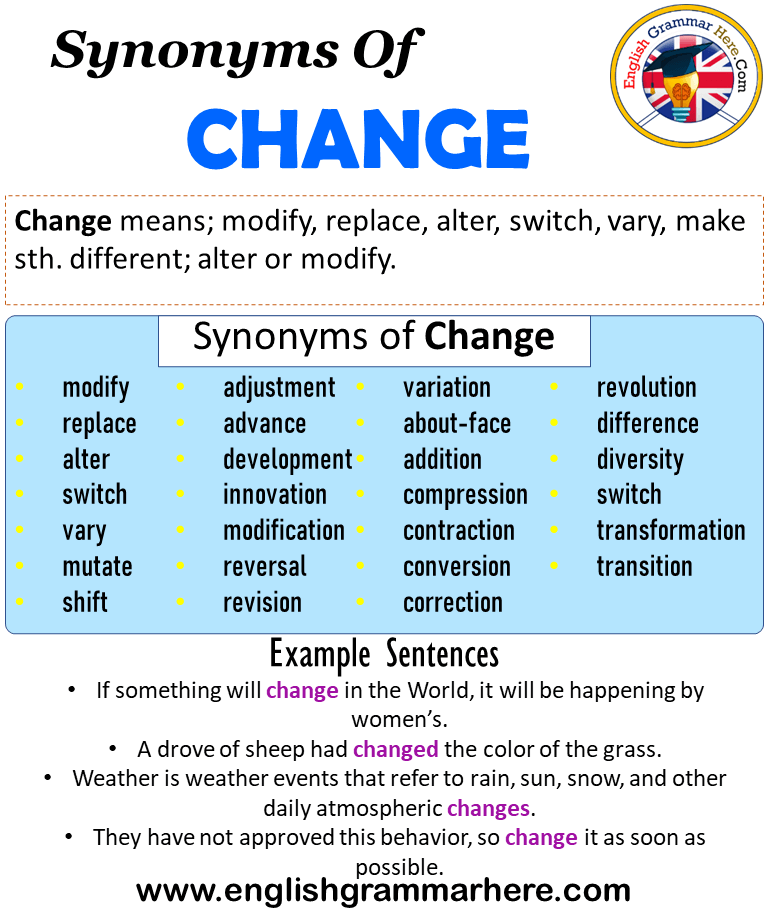 Synonyms Of Change Change Synonyms Words List Meaning And Example Sentences Synonyms Words Are That Have Change Synonym Adjective Words Words Starting With J