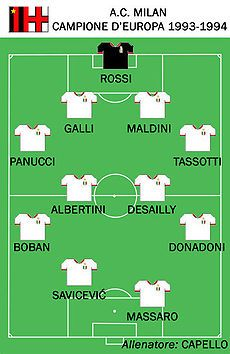 Campione D'Europa 18 May 94 lineup