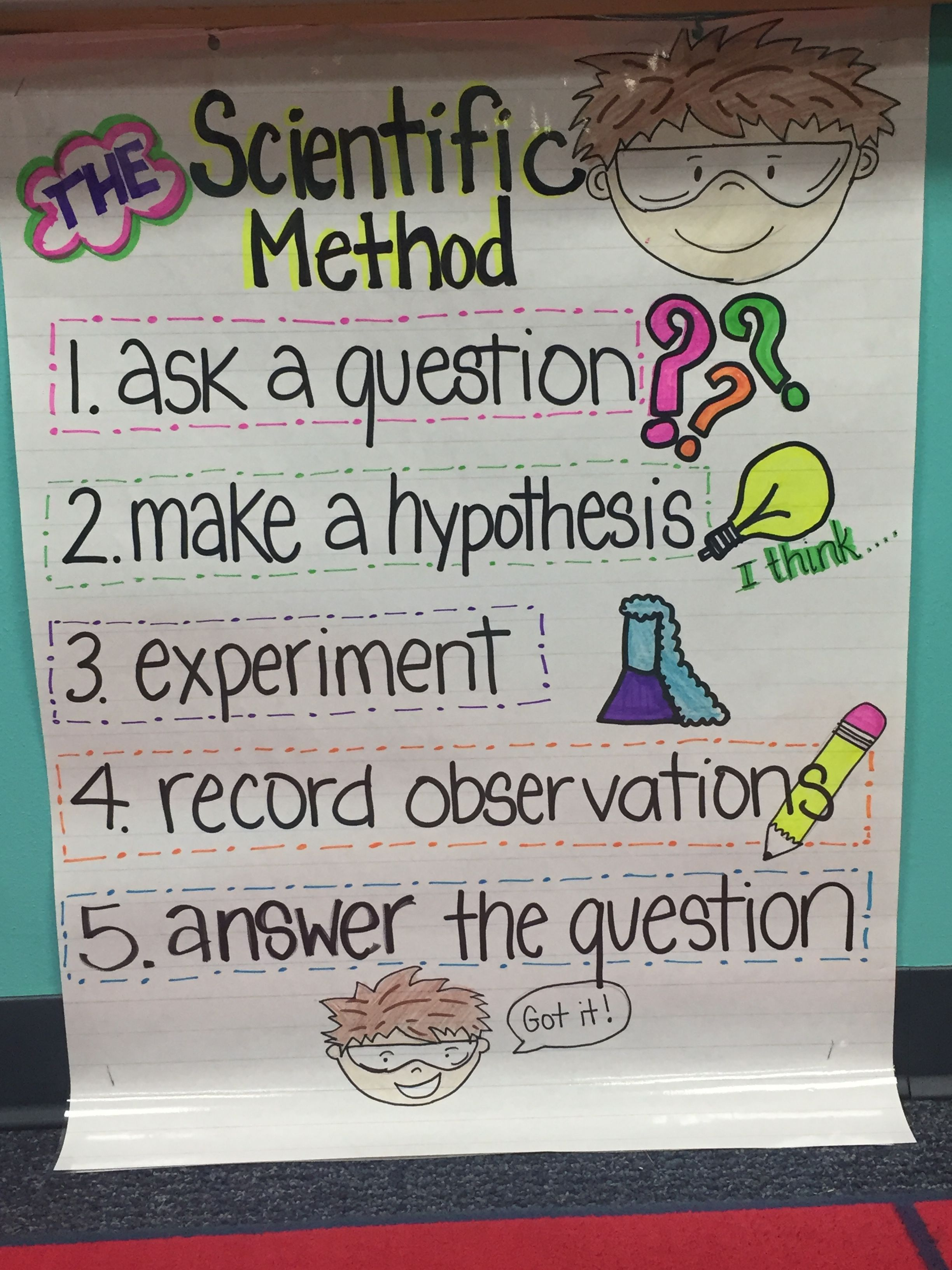 Scientific Method Anchor Chart 1st Grade Scientific Method Anchor Chart Scientific Method Elementary Science Anchor Charts [ 3264 x 2448 Pixel ]