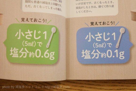 減塩水クッキング:減塩水を使ったレシピ本を購入しました