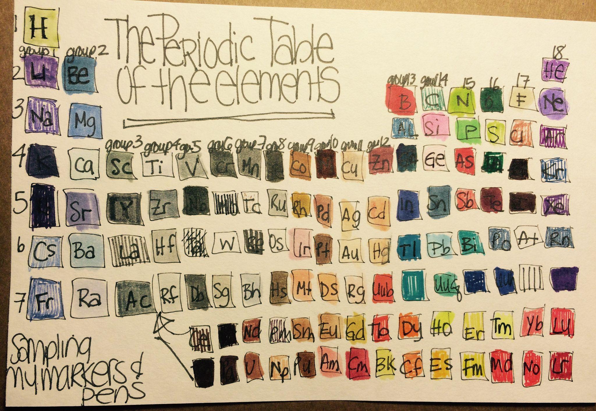 7icad periodic table periodic table and art boards elizabeth titus httpsflicpuhi2lb 7 urtaz Choice Image