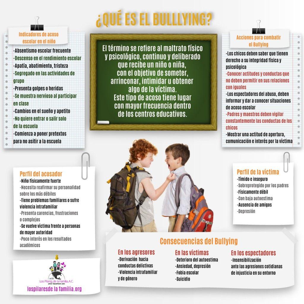 Infograf a bullying educaci n infograf as desarrollo for Que es un vivero escolar
