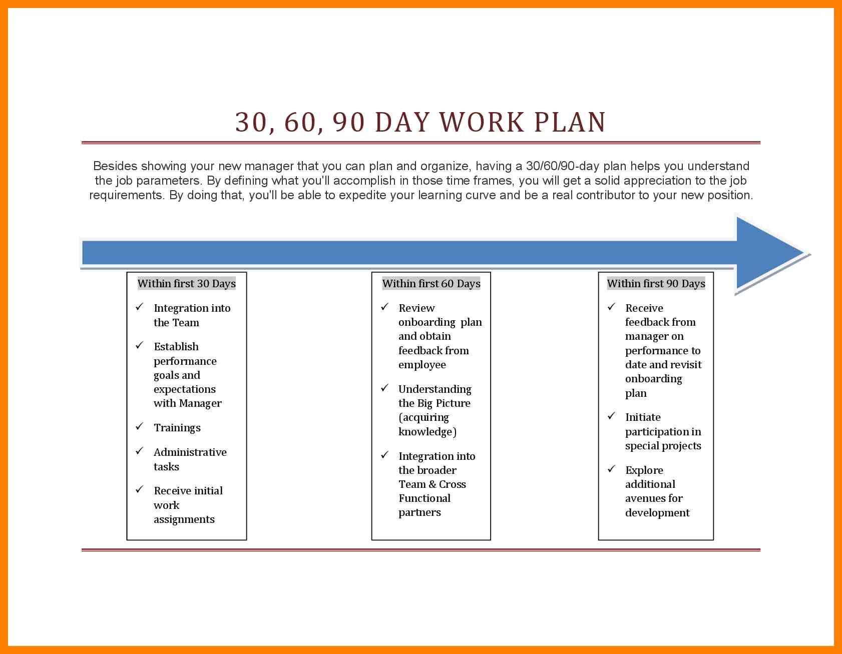 Template 30 60 90 Day Plan 30 60 90 Day Plan Template 90 Day Plan Business Plan Template Marketing Plan Template