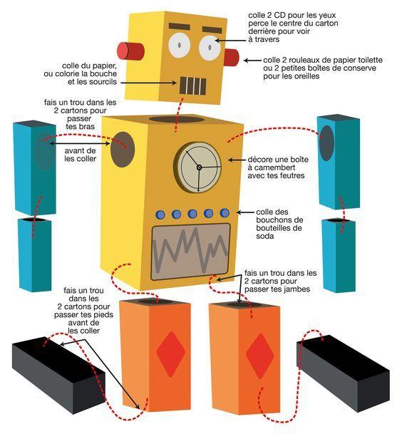 fabriquer un robot en carton carton les cartons et le carnaval. Black Bedroom Furniture Sets. Home Design Ideas