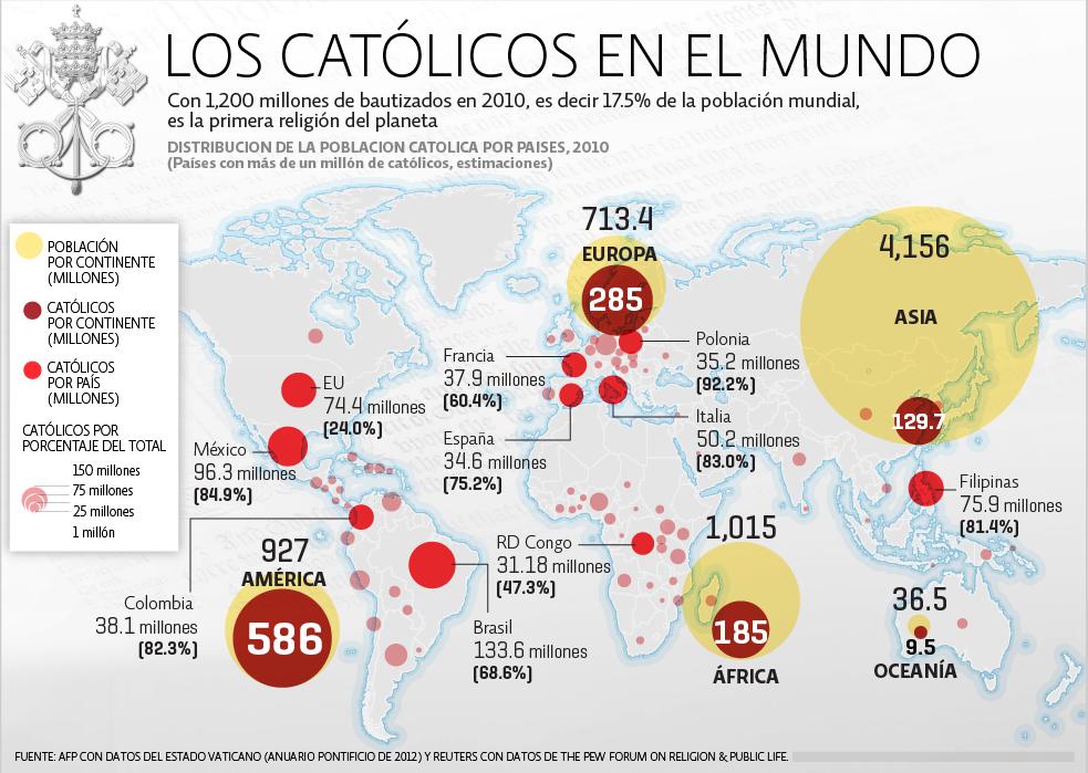 Los católicos en el mundo | El Economista