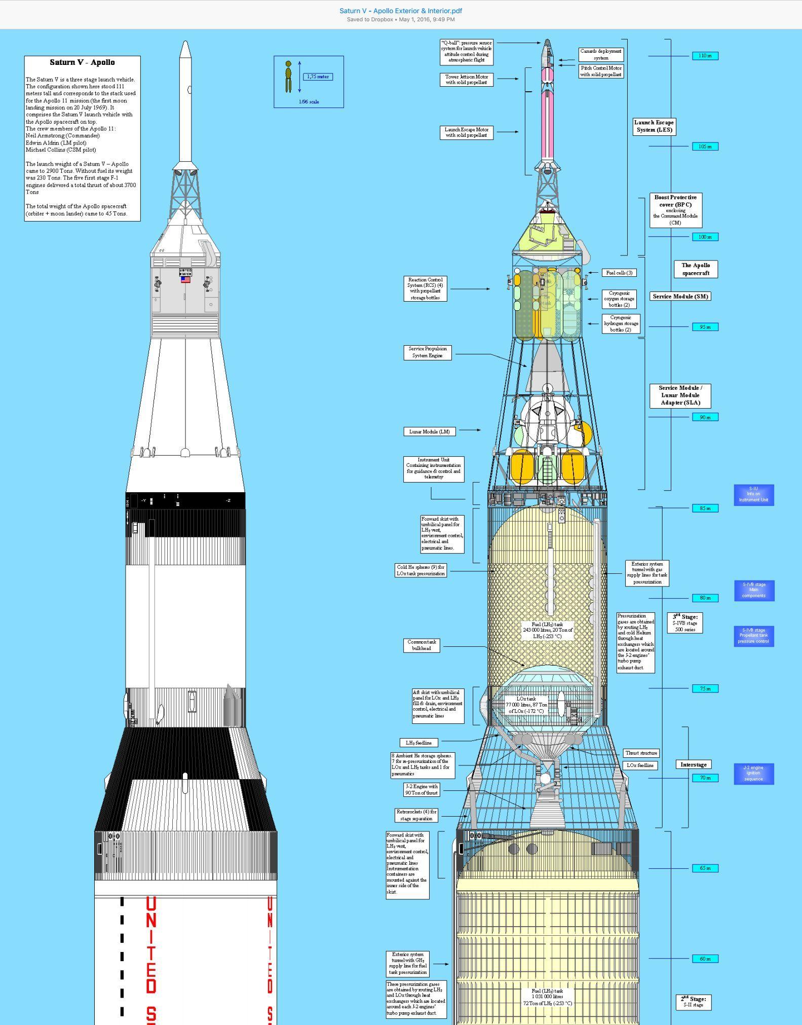 Fd F Ed A A Afdba on Saturn V Rocket Engine Diagram