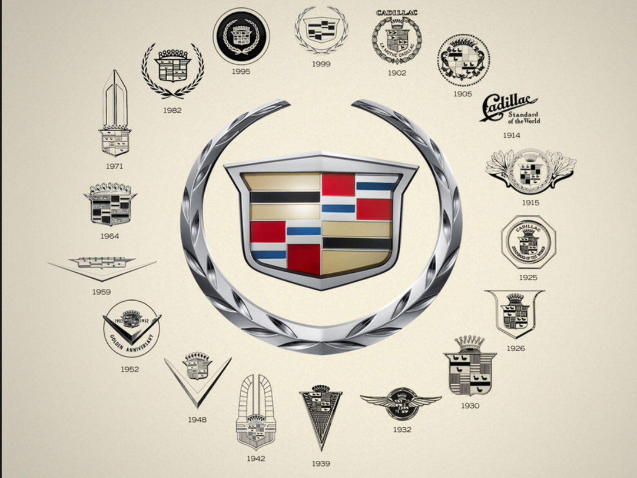 Cadillac emblems thru the years | Cars | Car brands logos ...