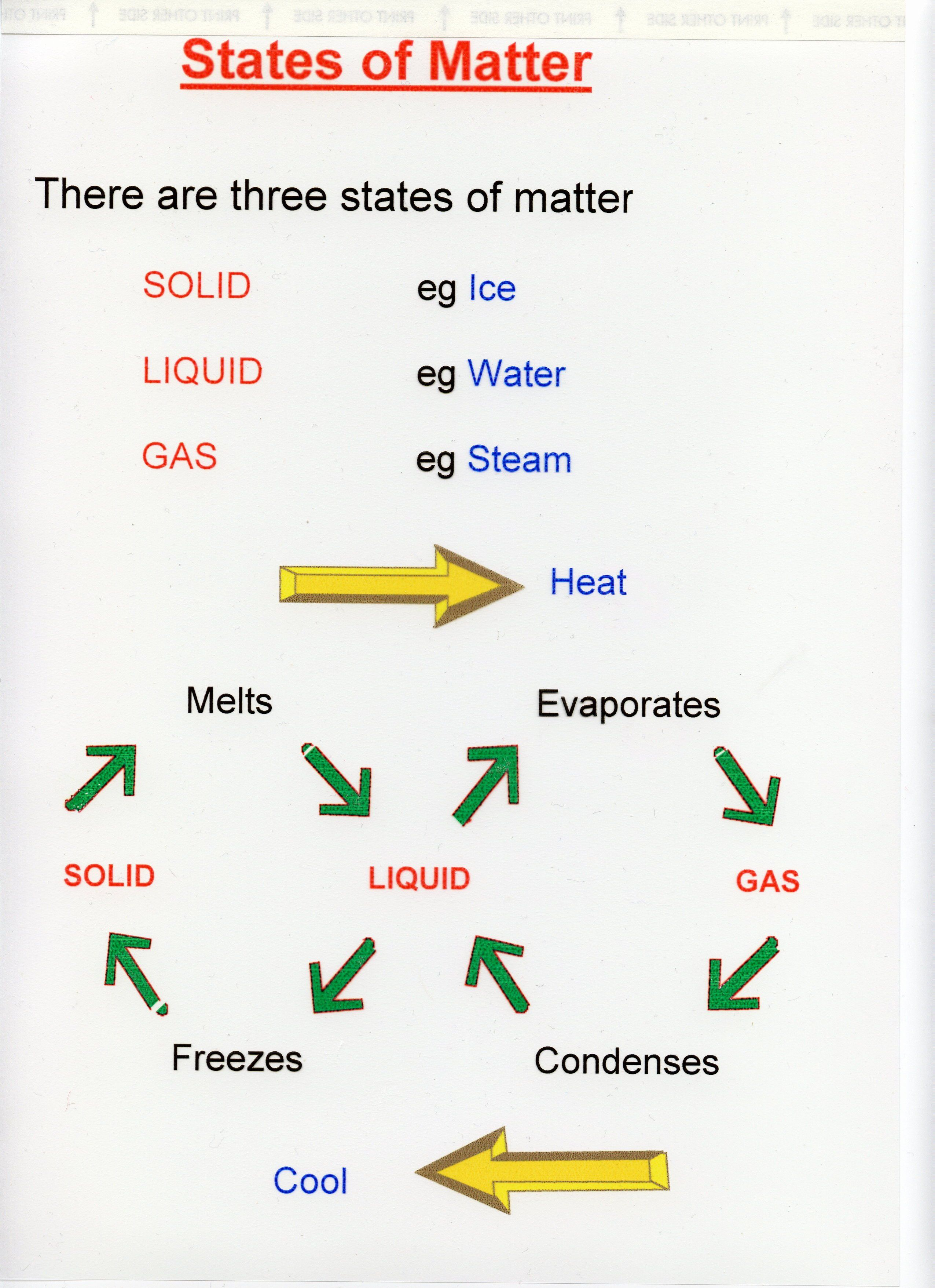 States Of Matter Worksheet Lovely Solutions In
