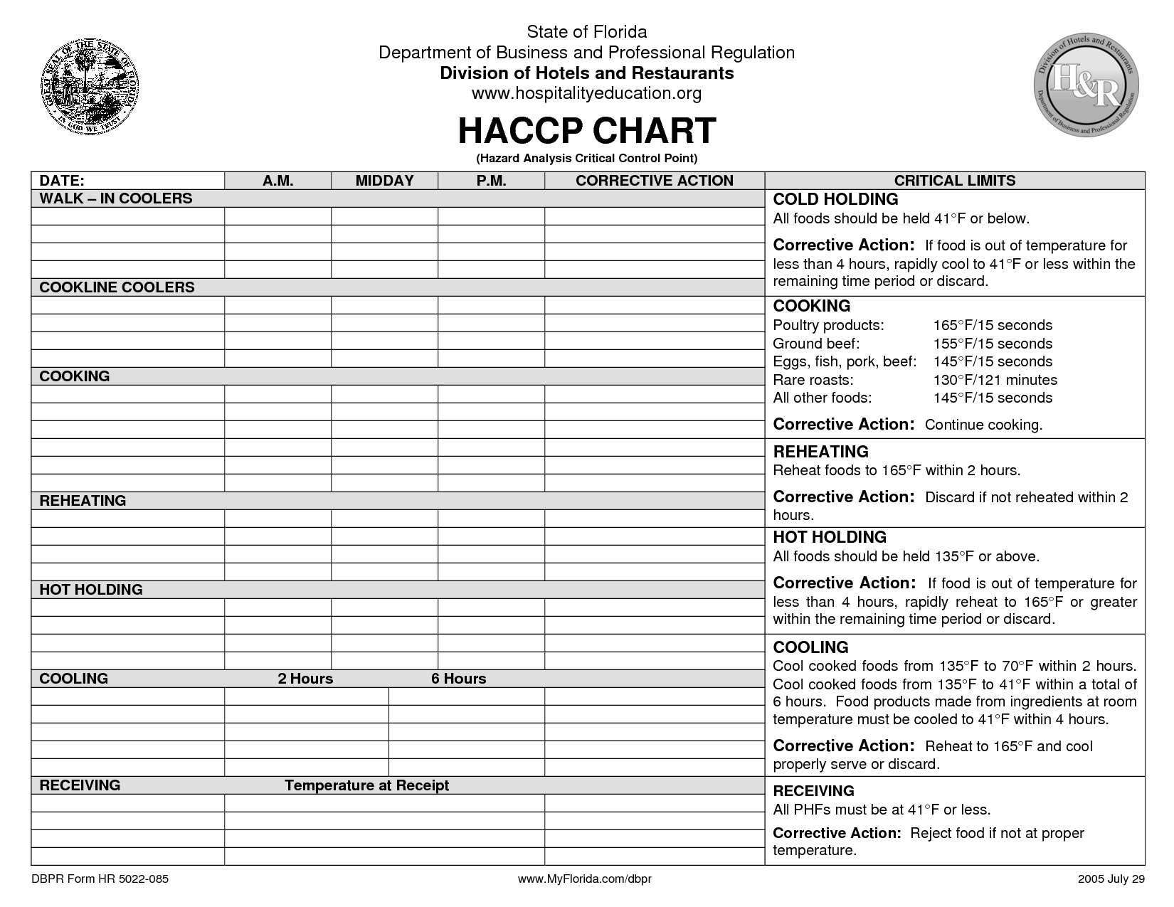 haccp template word - Dorit.mercatodos.co