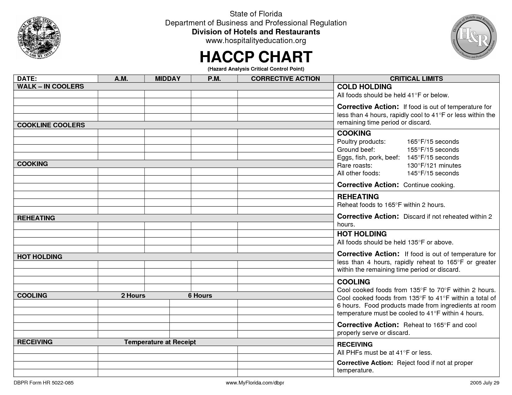 Haccp Plan Template Haccp Plan