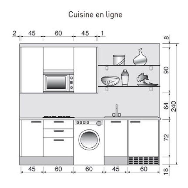 Plan De Cuisine Lineaire De 2m70 Plan Cuisine Cuisine Lineaire Agencement Cuisine