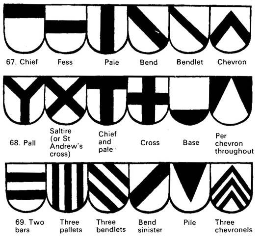 ORDINARIES | Coat of arms, History and heraldry, Heraldry design